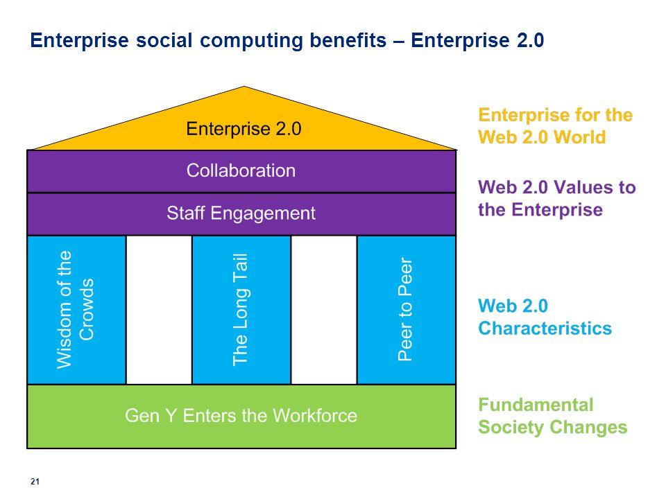 21 Enterprise social computing benefits – Enterprise 2.0