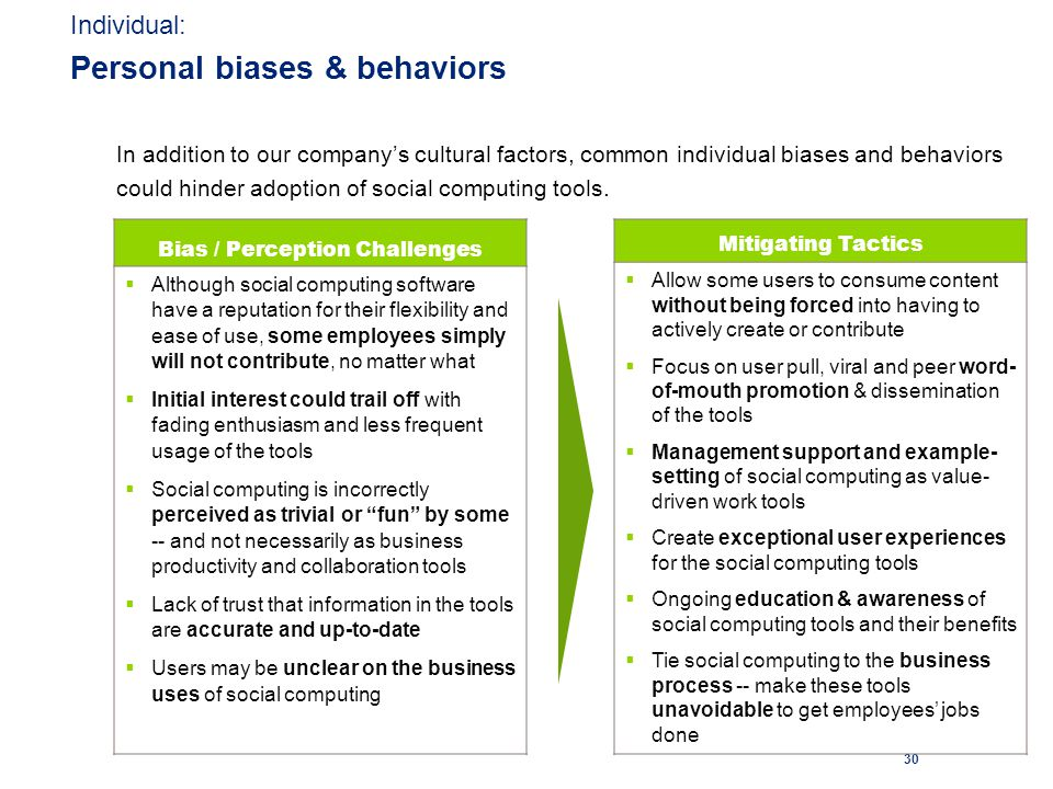 30 Individual: Personal biases & behaviors In addition to our company's cultural factors, common individual biases and behaviors could hinder adoption of social computing tools.