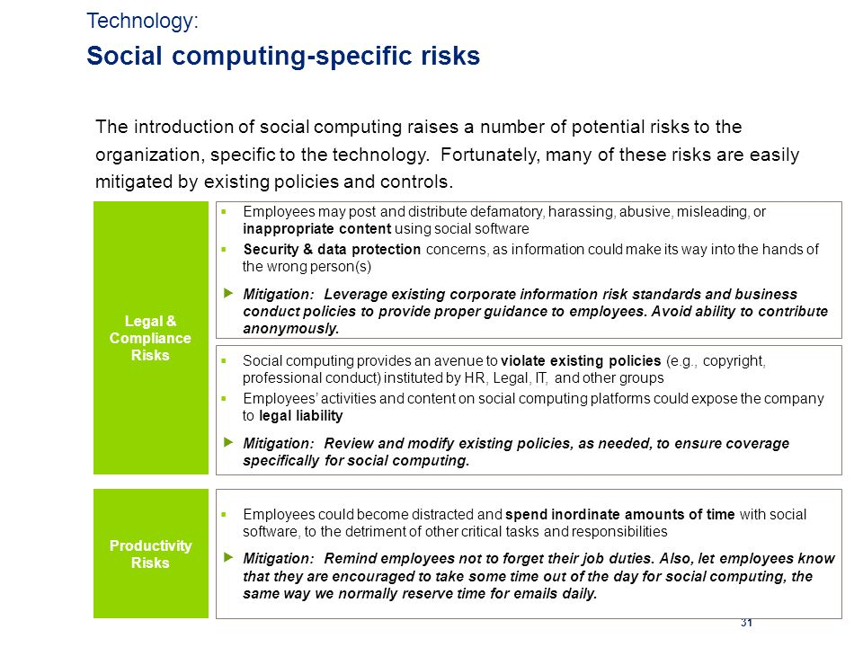 31 Technology: Social computing-specific risks  Employees may post and distribute defamatory, harassing, abusive, misleading, or inappropriate content using social software  Security & data protection concerns, as information could make its way into the hands of the wrong person(s)  Mitigation: Leverage existing corporate information risk standards and business conduct policies to provide proper guidance to employees.