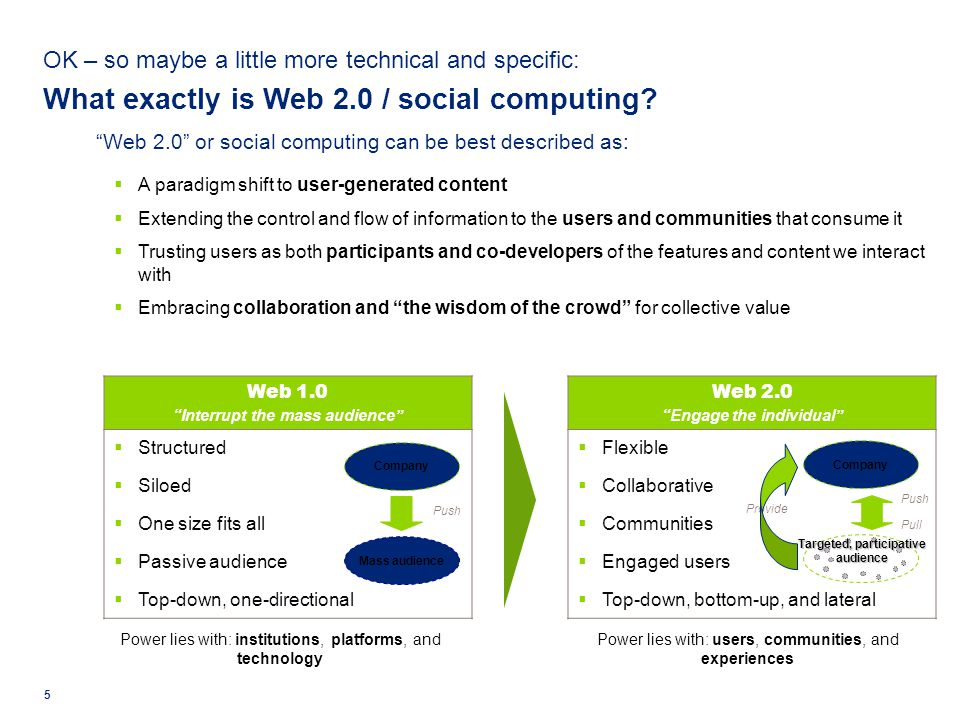 5 OK – so maybe a little more technical and specific: What exactly is Web 2.0 / social computing.