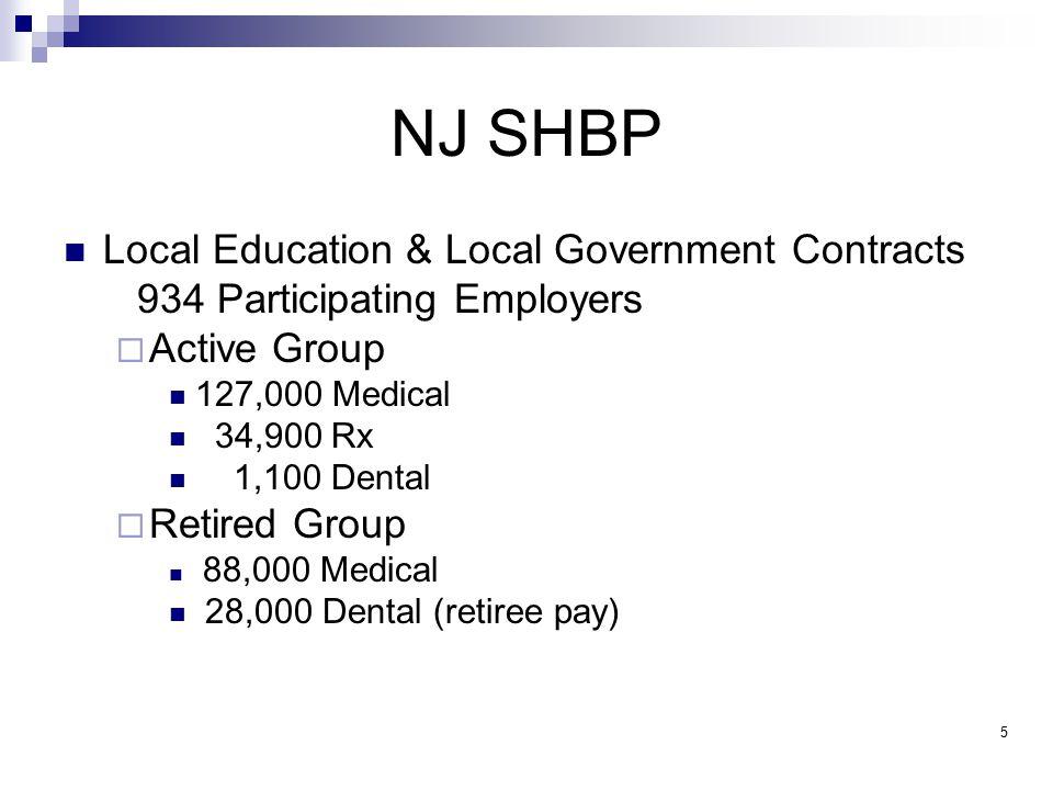 State Spending for the SHBP ($ in Billions) 16