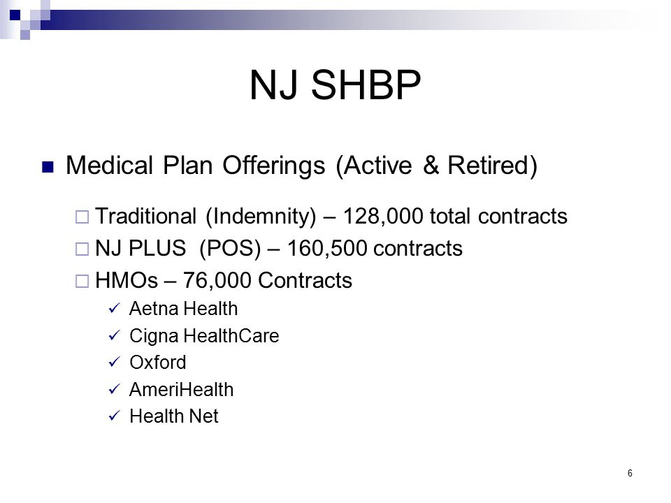 NJ SHBP Rx Coverage  Active Member Co-Pay 2 tier co-pay ( $3 generic, $10 name brand) Retail Pharmacy – 30 day supply Mail Order – 90 day supply  Retired-Member Co-Pay 3 tier co-pay (generic, preferred name brand, other) Retail Pharmacy – 30 day supply Mail Order – 90 day supply 7