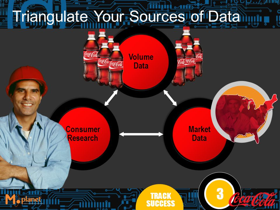 3 Triangulate Your Sources of Data TRACK SUCCESS