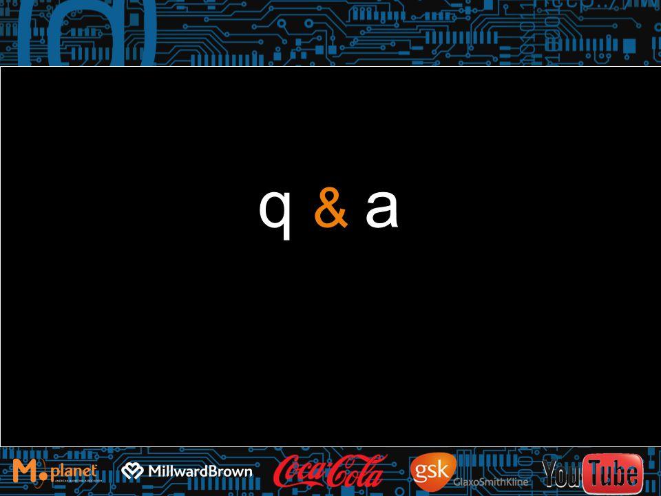 q & aq & a