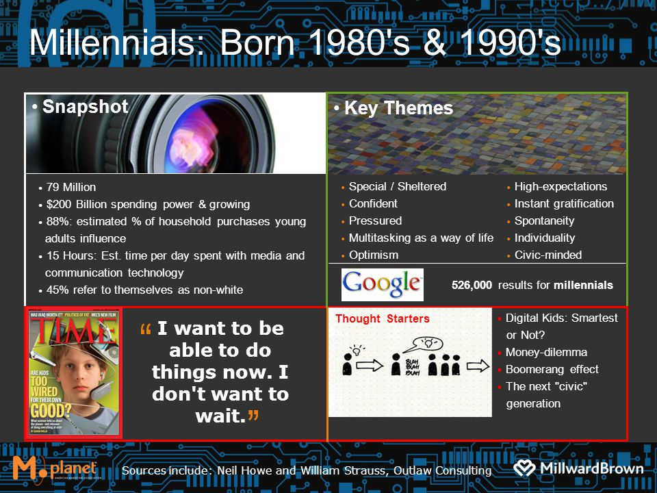 Millennials: Born 1980 s & 1990 s Digital Kids: Smartest or Not.