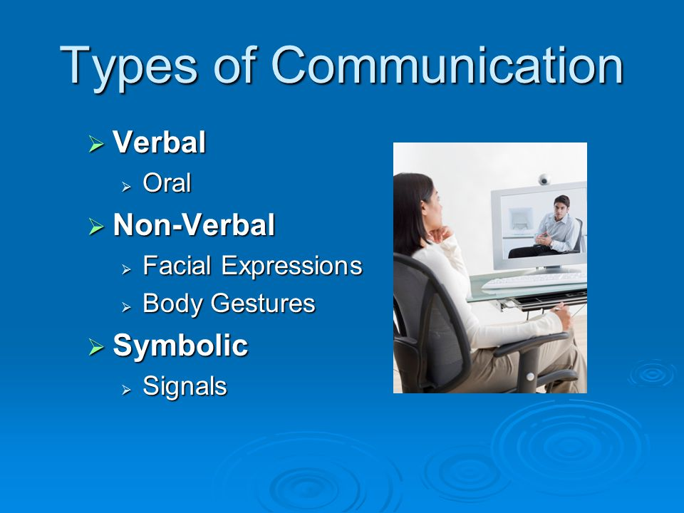 Types of Communication  Verbal  Oral  Non-Verbal  Facial Expressions  Body Gestures  Symbolic  Signals