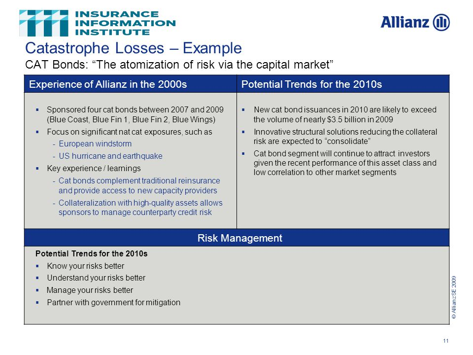 © Allianz SE 2009 11 Catastrophe Losses – Example CAT Bonds: The atomization of risk via the capital market Experience of Allianz in the 2000sPotential Trends for the 2010s  Sponsored four cat bonds between 2007 and 2009 (Blue Coast, Blue Fin 1, Blue Fin 2, Blue Wings)  Focus on significant nat cat exposures, such as -European windstorm -US hurricane and earthquake  Key experience / learnings -Cat bonds complement traditional reinsurance and provide access to new capacity providers -Collateralization with high-quality assets allows sponsors to manage counterparty credit risk  New cat bond issuances in 2010 are likely to exceed the volume of nearly $3.5 billion in 2009  Innovative structural solutions reducing the collateral risk are expected to consolidate  Cat bond segment will continue to attract investors given the recent performance of this asset class and low correlation to other market segments Risk Management Potential Trends for the 2010s  Know your risks better  Understand your risks better  Manage your risks better  Partner with government for mitigation