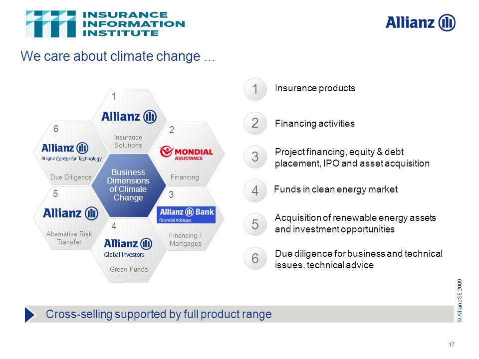 © Allianz SE 2009 17 We care about climate change...