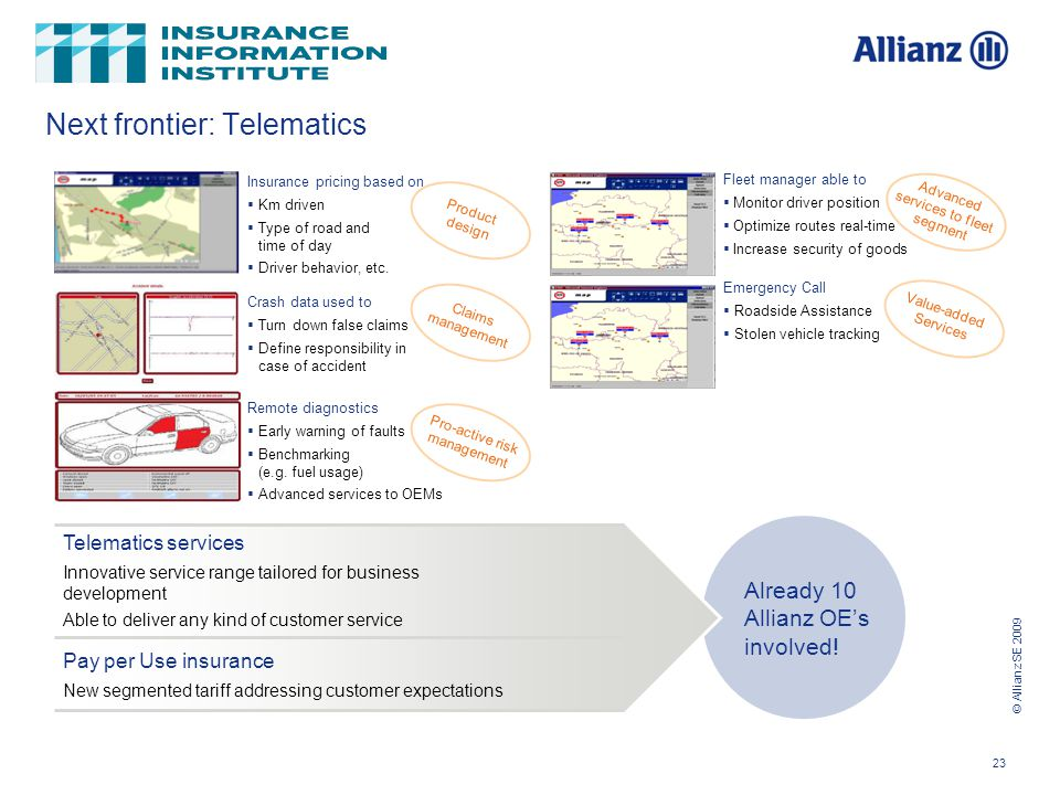 © Allianz SE 2009 23 Next frontier: Telematics Remote diagnostics  Early warning of faults  Benchmarking (e.g.
