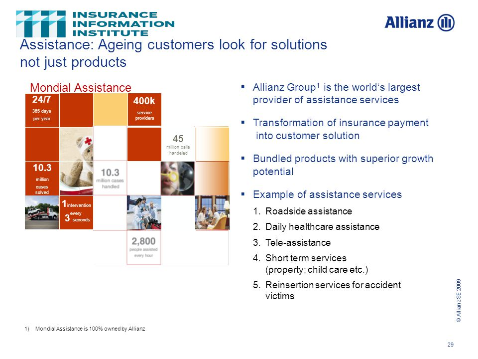 © Allianz SE 2009 29  Allianz Group 1 is the world's largest provider of assistance services  Transformation of insurance payment into customer solution  Bundled products with superior growth potential  Example of assistance services 1.Roadside assistance 2.Daily healthcare assistance 3.Tele-assistance 4.Short term services (property; child care etc.) 5.Reinsertion services for accident victims Assistance: Ageing customers look for solutions not just products 1)Mondial Assistance is 100% owned by Allianz 2.800 People assisted every hour 400k service providers 10.3 million cases solved 250 million end customers 24/7 365 days per year 1 intervention every 3 seconds 45 million calls handeled Mondial Assistance