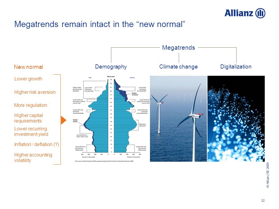 © Allianz SE 2009 32 Megatrends remain intact in the new normal DemographyClimate changeDigitalization Megatrends Higher risk aversion More regulation Higher capital requirements Lower recurring investment yield Inflation / deflation ( ) Higher accounting volatility New normal Lower growth