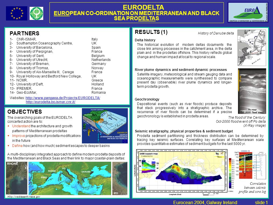 PARTNERS 1- CNR-ISMAR, Italy 2- Southampton Oceanography Centre, UK 3- University of Barcelona, Spain 4- University of Perpignan, France 5- University of Gent, Belgium 6- University of Utrecht, Netherlands 7- University of Bremen, Germany 8- University of Tromsø, Norway 9- University of Aix-Marseille III, CeregeFrance 10- Royal Holloway and Bedford New College,UK 11- NCMR, Greece 12- University of Deft, Holland 13- IFREMER, France 14- Geo-EcoMar,Romania Websites: http://www.pangaea.de/Projects/EURODELTA/ http://eurodelta.bo.ismar.cnr.it/ EURODELTA EUROPEAN CO-ORDINATION ON MEDITERRANEAN AND BLACK SEA PRODELTAS Eurocean 2004, Galway Irelandslide 1 OBJECTIVES The overarching goals of the EURODELTA concerted action are to:  Understand the architecture and growth patterns of Mediterranean prodeltas  Improve projections of prodelta modifications in the future  Define how (and how much) sediment escapes to deeper basins RESULTS (1) Correlation between seismic profile and core log Seismic stratigraphy, physical properties & sediment budget River plume dynamics and sediment dynamic processes Delta history Prodelta sediment partitioning and thickness distribution can be determined by tracing key seismic surfaces.