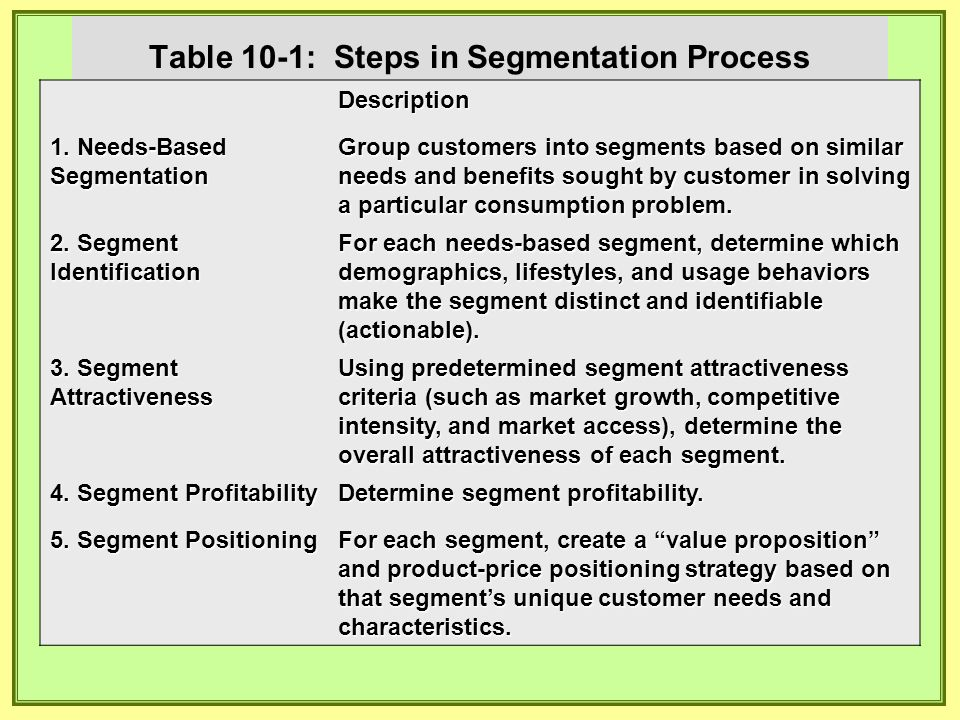 Table 10-1: Steps in Segmentation Process Description 1. Needs-Based Segmentation Group customers into segments based on similar needs and benefits so