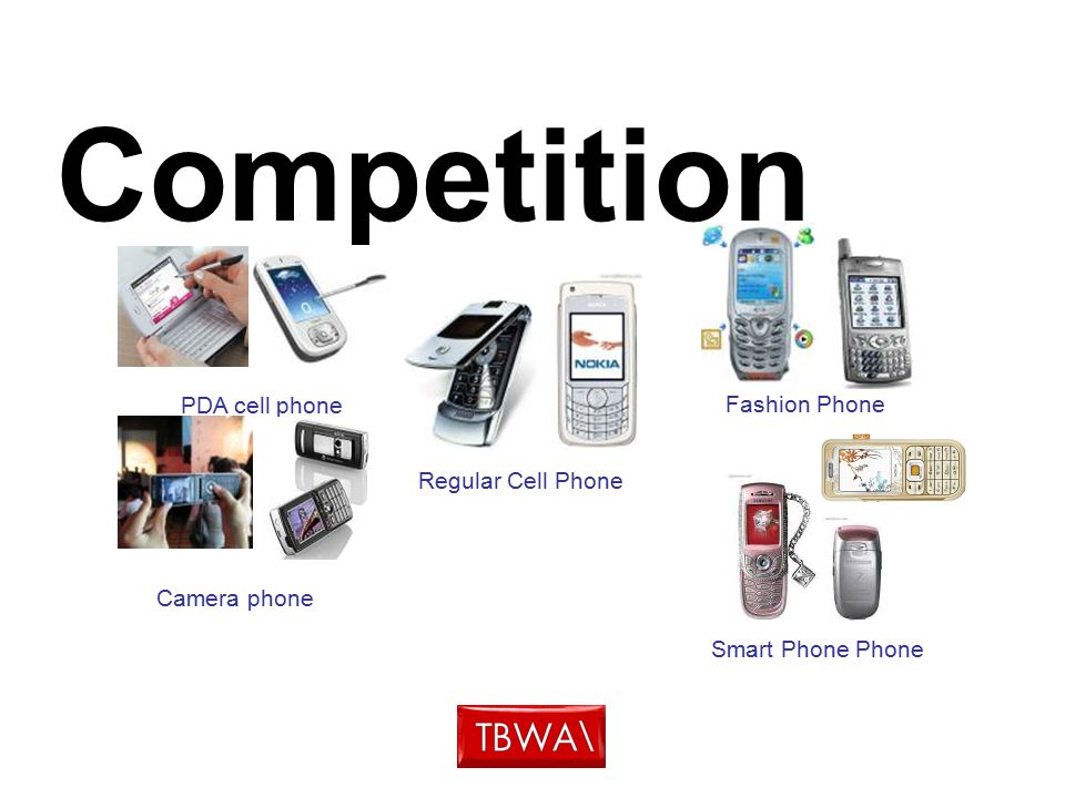 Competition PDA cell phone Camera phone Smart Phone Phone Regular Cell Phone Fashion Phone