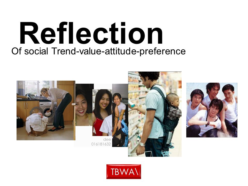 Reflection Of social Trend-value-attitude-preference