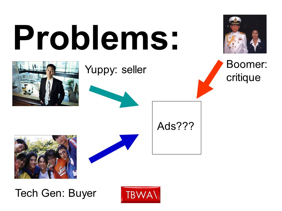 Yuppy: seller Tech Gen: Buyer Boomer: critique Problems: Ads