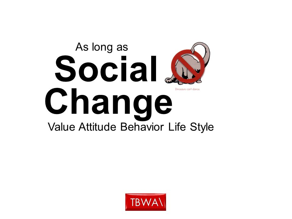 Social Value Attitude Behavior Life Style Change As long as