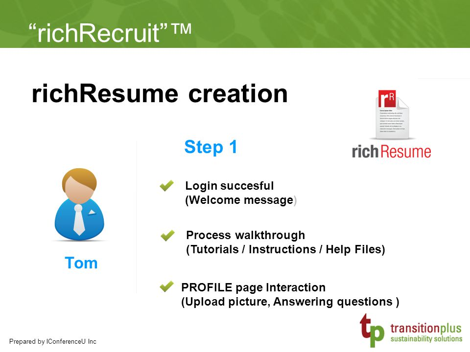 richRecruit ™ Tom richResume creation Login succesful (Welcome message) Process walkthrough (Tutorials / Instructions / Help Files) Step 1 PROFILE page Interaction (Upload picture, Answering questions ) Prepared by IConferenceU Inc