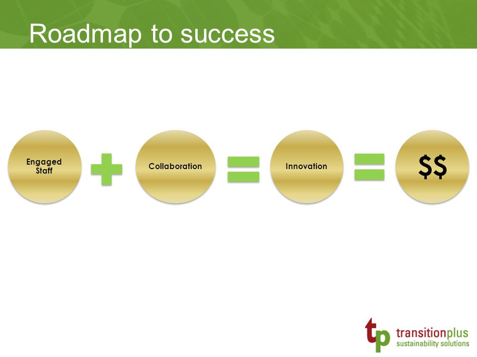 Engaged Staff CollaborationInnovation $$ Roadmap to success