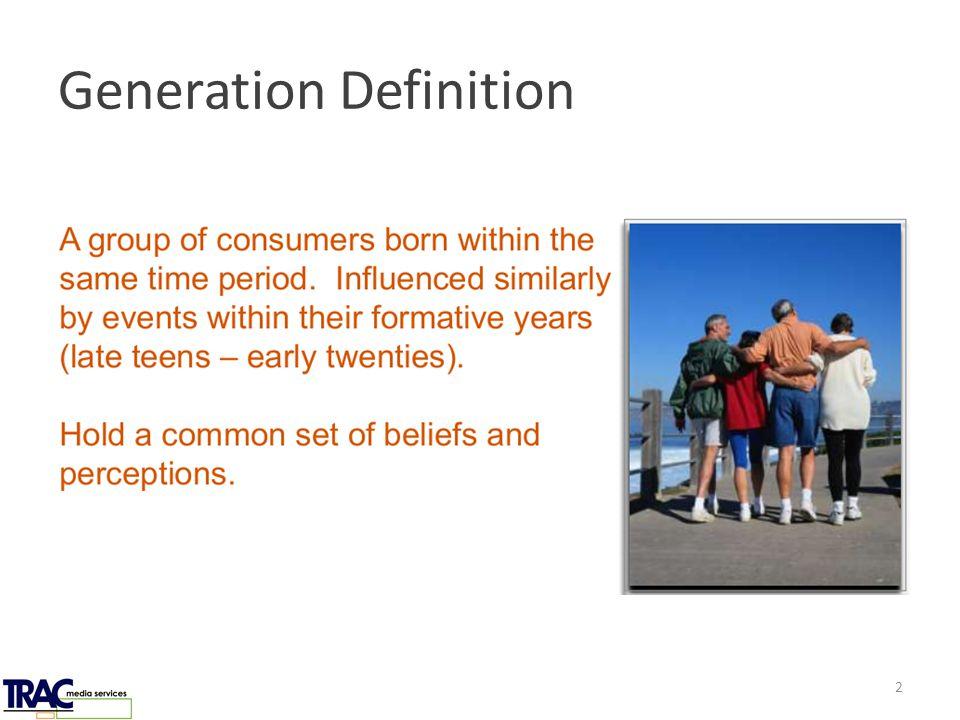 Generation Definition 2