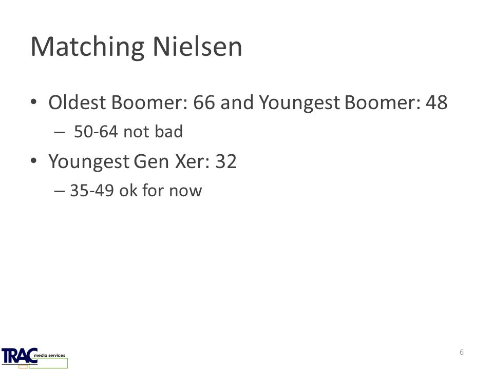 Matching Nielsen Oldest Boomer: 66 and Youngest Boomer: 48 – 50-64 not bad Youngest Gen Xer: 32 – 35-49 ok for now 6