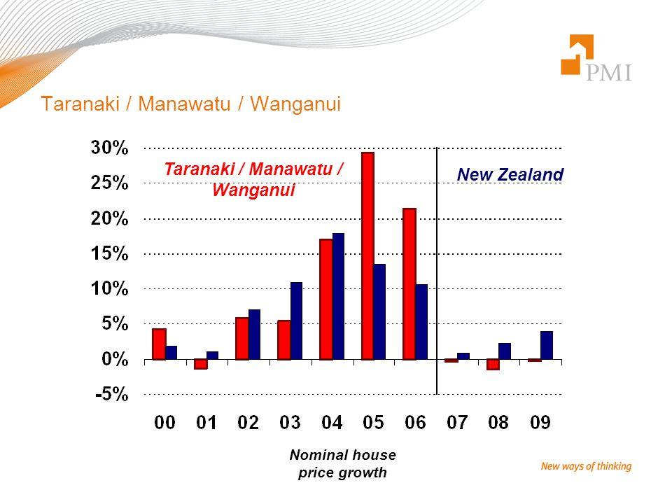 Taranaki / Manawatu / Wanganui Nominal house price growth New Zealand Taranaki / Manawatu / Wanganui