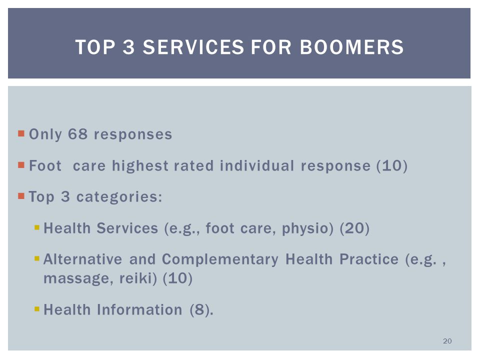  Only 68 responses  Foot care highest rated individual response (10)  Top 3 categories:  Health Services (e.g., foot care, physio) (20)  Alternative and Complementary Health Practice (e.g., massage, reiki) (10)  Health Information (8).
