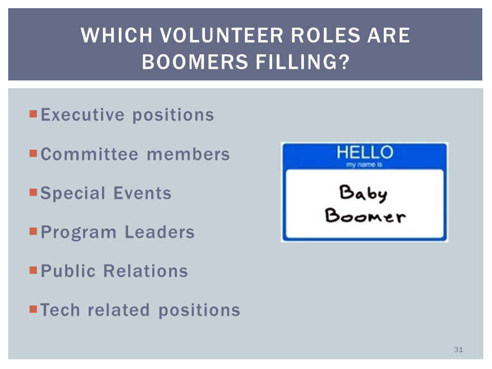  Executive positions  Committee members  Special Events  Program Leaders  Public Relations  Tech related positions WHICH VOLUNTEER ROLES ARE BOOMERS FILLING.