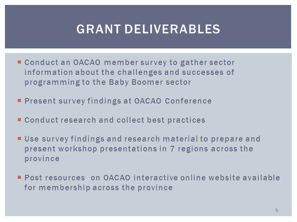  Conduct an OACAO member survey to gather sector information about the challenges and successes of programming to the Baby Boomer sector  Present survey findings at OACAO Conference  Conduct research and collect best practices  Use survey findings and research material to prepare and present workshop presentations in 7 regions across the province  Post resources on OACAO interactive online website available for membership across the province GRANT DELIVERABLES 5