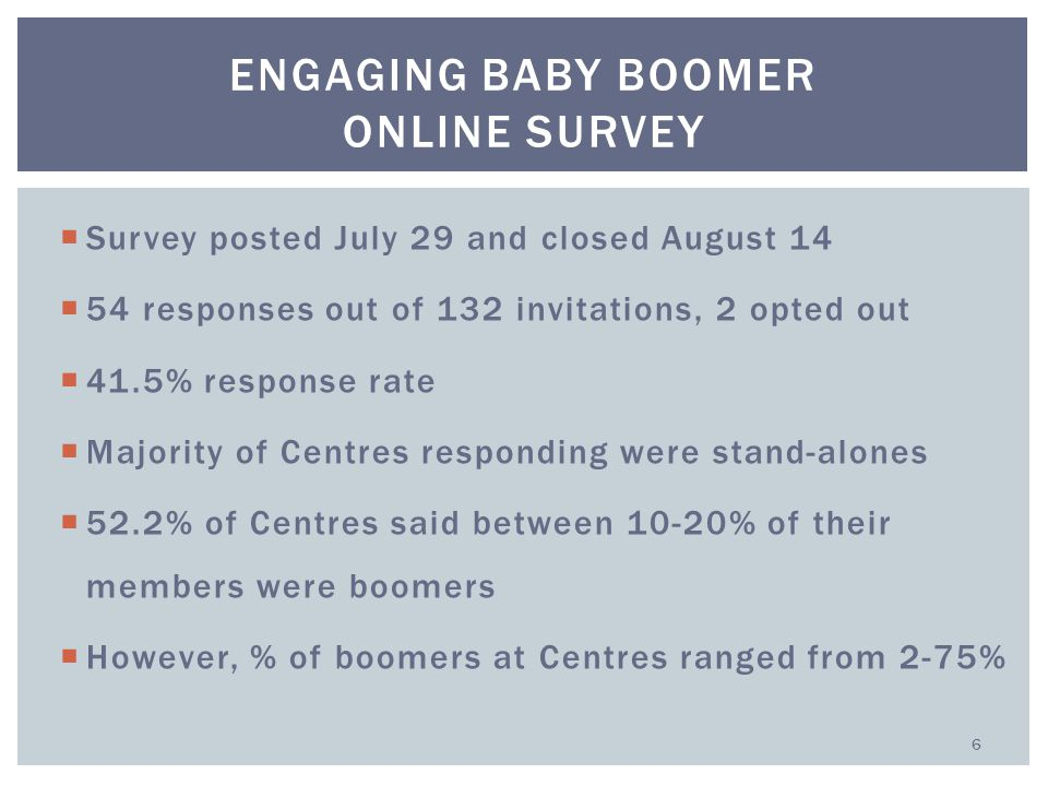  Survey posted July 29 and closed August 14  54 responses out of 132 invitations, 2 opted out  41.5% response rate  Majority of Centres responding were stand-alones  52.2% of Centres said between 10-20% of their members were boomers  However, % of boomers at Centres ranged from 2-75% ENGAGING BABY BOOMER ONLINE SURVEY 6
