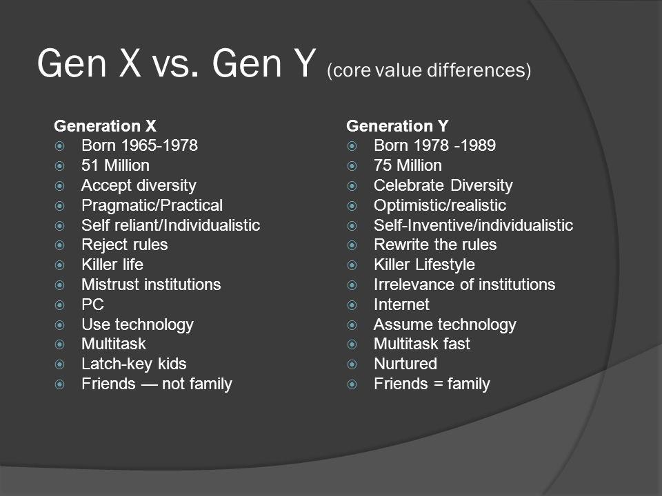 Gen X vs.