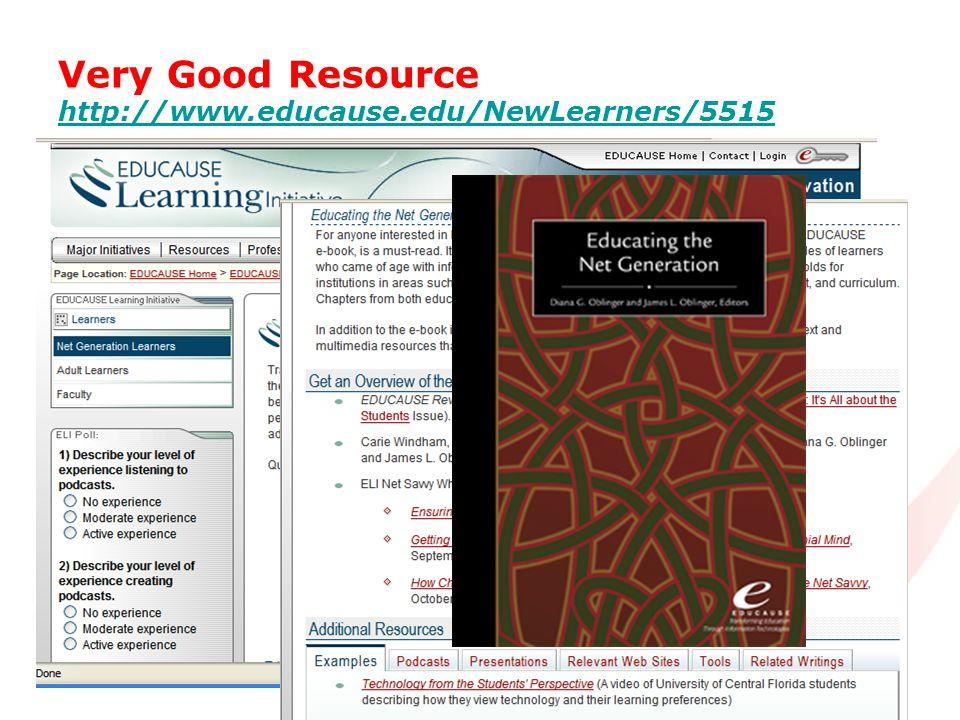 Very Good Resource http://www.educause.edu/NewLearners/5515 http://www.educause.edu/NewLearners/5515