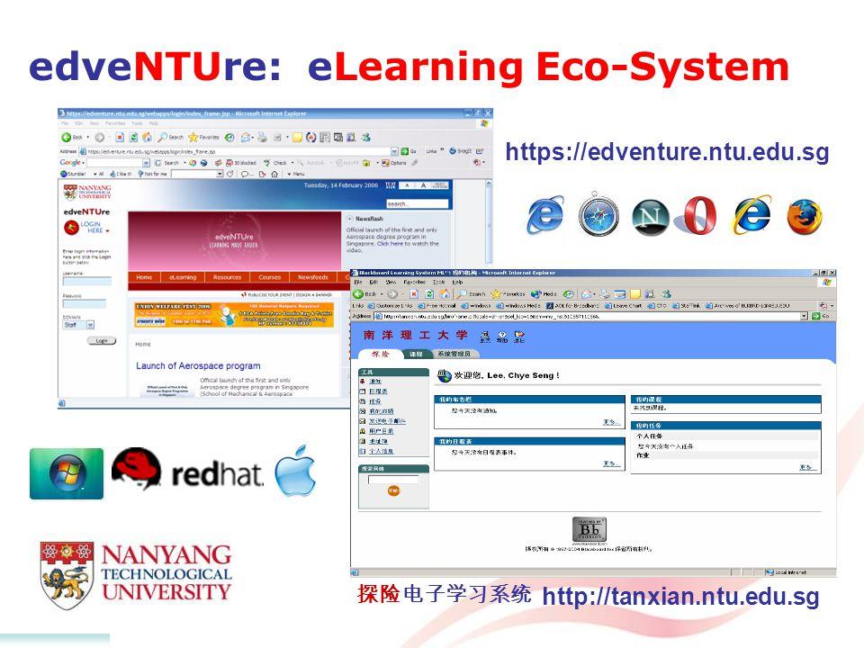 edveNTUre: eLearning Eco-System https://edventure.ntu.edu.sg 探险电子学习系统 http://tanxian.ntu.edu.sg