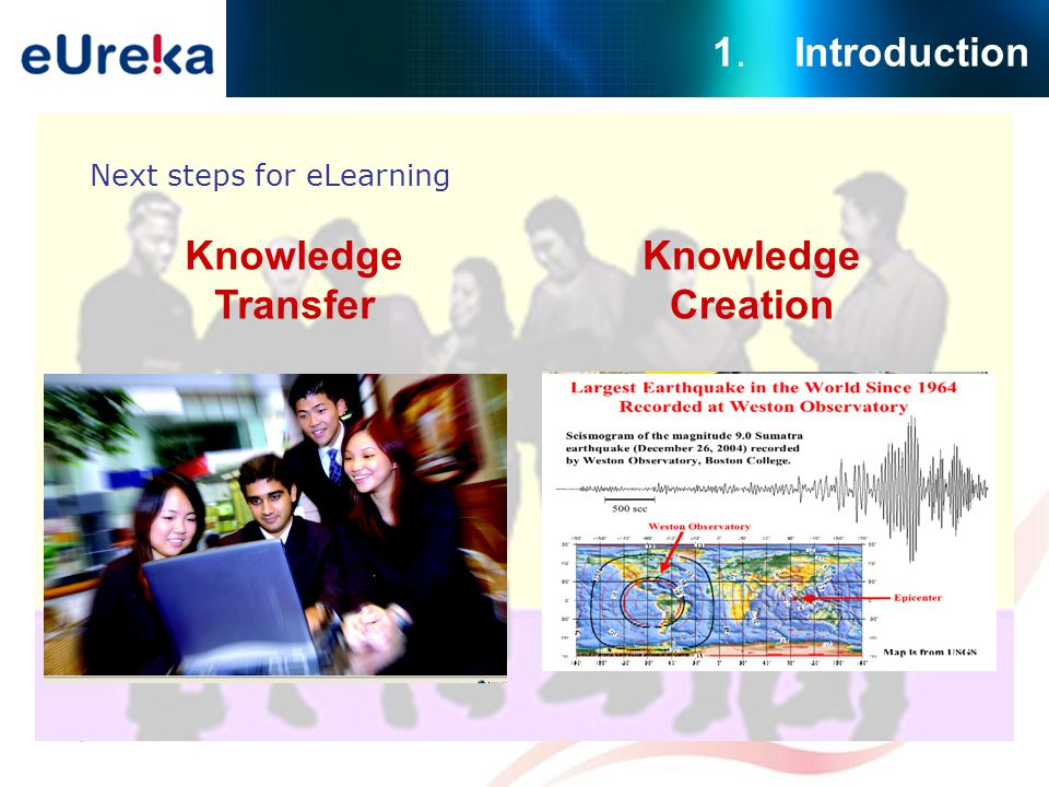 1. Introduction Next steps for eLearning Knowledge Transfer Knowledge Creation