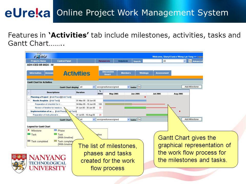 Features in 'Activities' tab include milestones, activities, tasks and Gantt Chart……..
