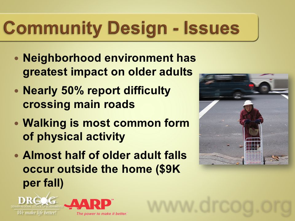 www.drcog.orgwww.drcog.org Neighborhood environment has greatest impact on older adults Nearly 50% report difficulty crossing main roads Walking is most common form of physical activity Almost half of older adult falls occur outside the home ($9K per fall)