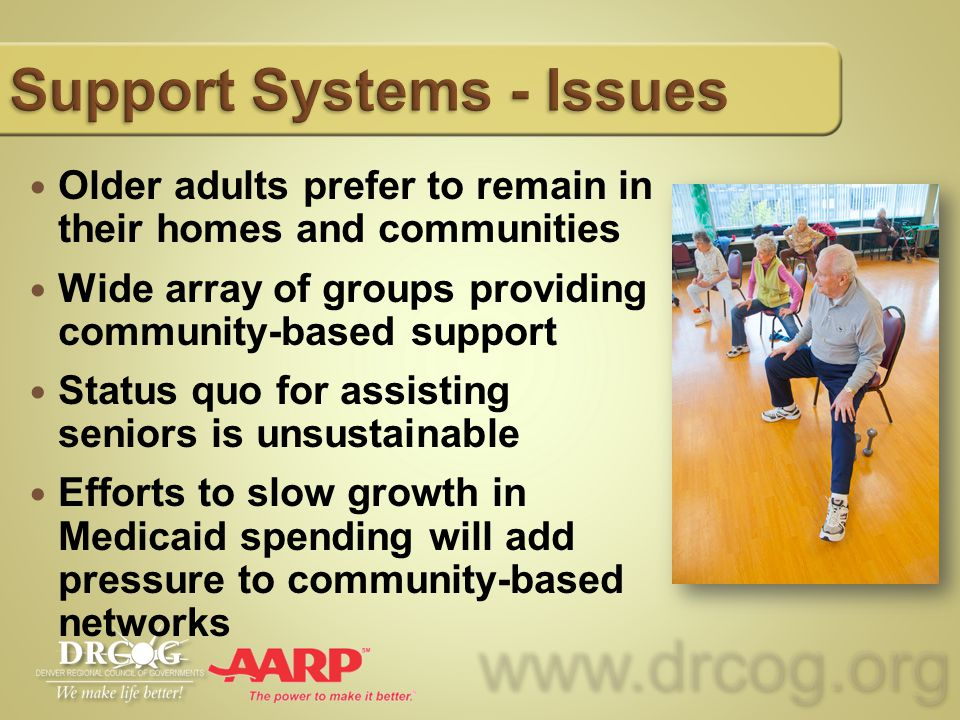 www.drcog.orgwww.drcog.org Older adults prefer to remain in their homes and communities Wide array of groups providing community-based support Status quo for assisting seniors is unsustainable Efforts to slow growth in Medicaid spending will add pressure to community-based networks