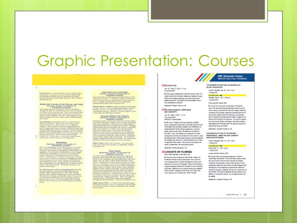 Graphic Presentation: Courses