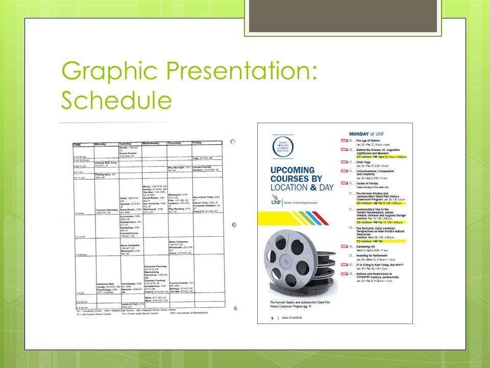 Graphic Presentation: Schedule