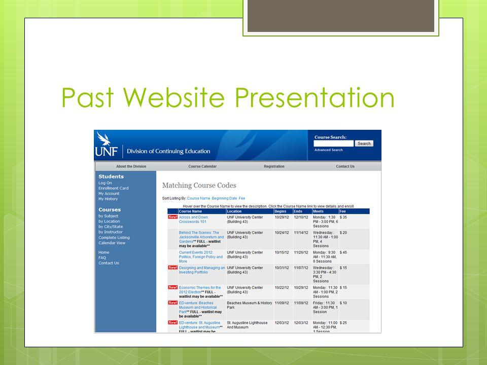 Past Website Presentation