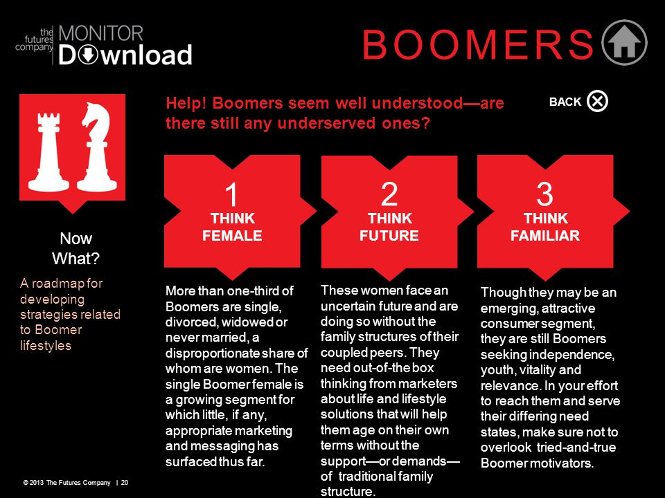 © 2013 The Futures Company | 20 Help! Boomers seem well understood—are there still any underserved ones? 1 32 THINK FEMALE THINK FUTURE THINK FAMILIAR