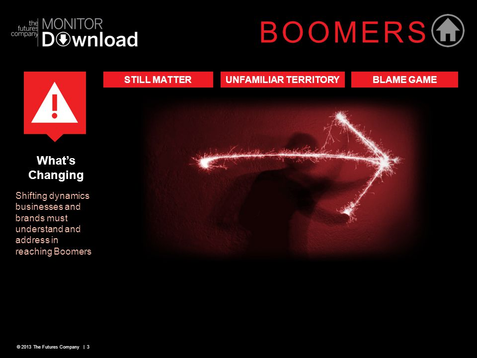 © 2013 The Futures Company | 3 What's Changing Shifting dynamics businesses and brands must understand and address in reaching Boomers BOOMERS STILL MATTERUNFAMILIAR TERRITORYBLAME GAME