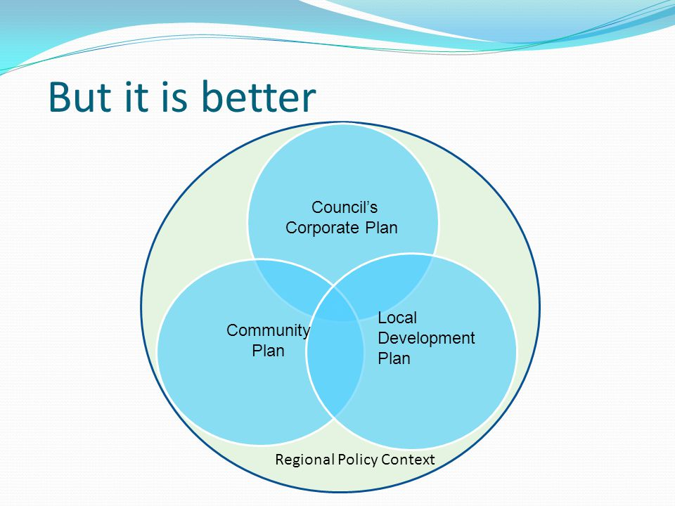 R Council's Corporate Plan Community Plan Local Development Plan Regional Policy Context But it is better