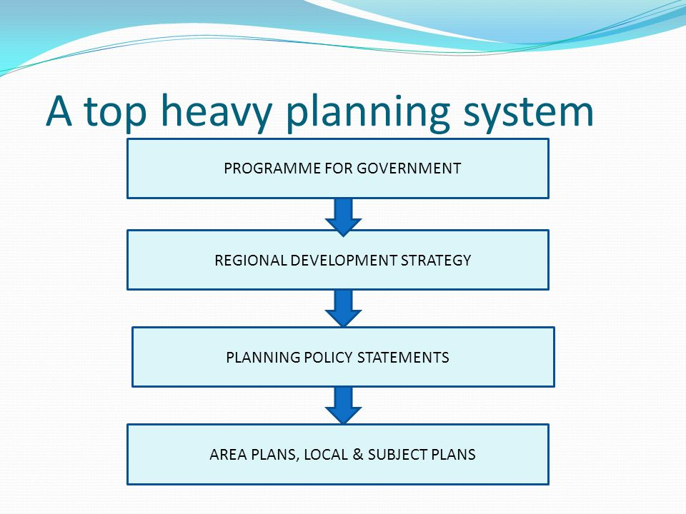 A top heavy planning system REGIONAL DEVELOPMENT STRATEGY PLANNING POLICY STATEMENTS AREA PLANS, LOCAL & SUBJECT PLANS PROGRAMME FOR GOVERNMENT