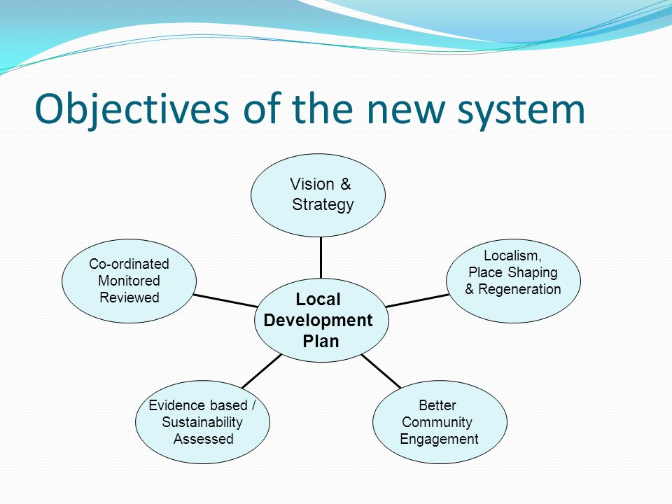 Objectives of the new system Co-ordinated Monitored Reviewed Evidence based / Sustainability Assessed Better Community Engagement Localism, Place Shaping & Regeneration Local Development Plan Vision & Strategy