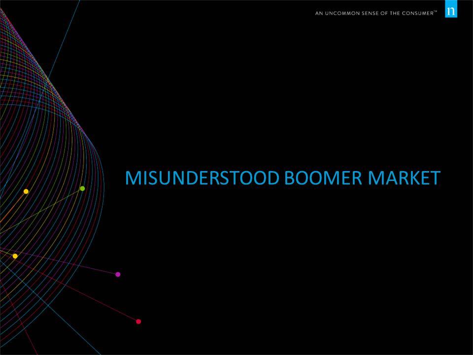 MISUNDERSTOOD BOOMER MARKET