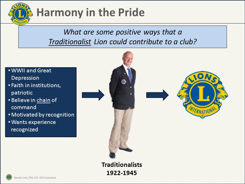 Harmony in the Pride What are some positive ways that a Traditionalist Lion could contribute to a club.