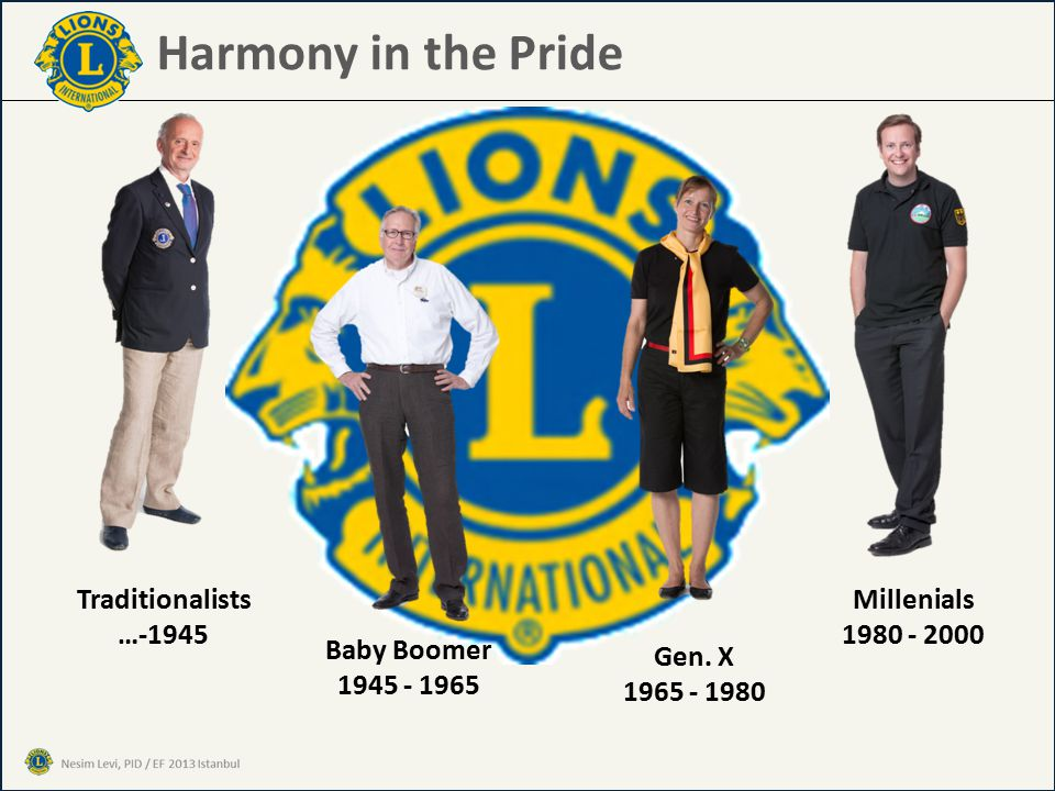 Harmony in the Pride Traditionalists …-1945 Gen.