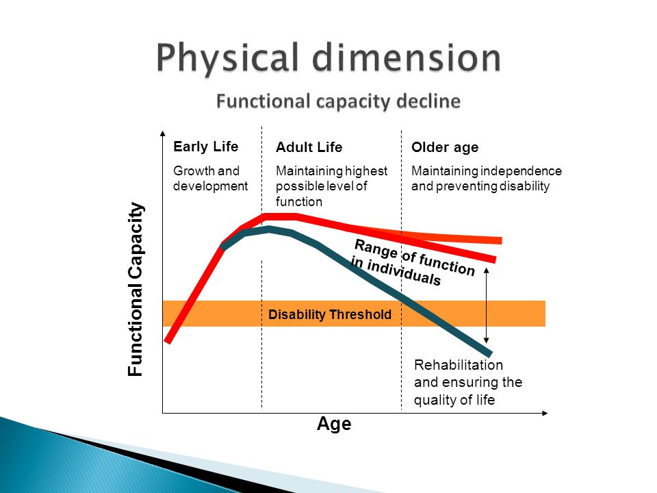 Age Early Life Growth and development Adult Life Maintaining highest possible level of function Older age Maintaining independence and preventing disa