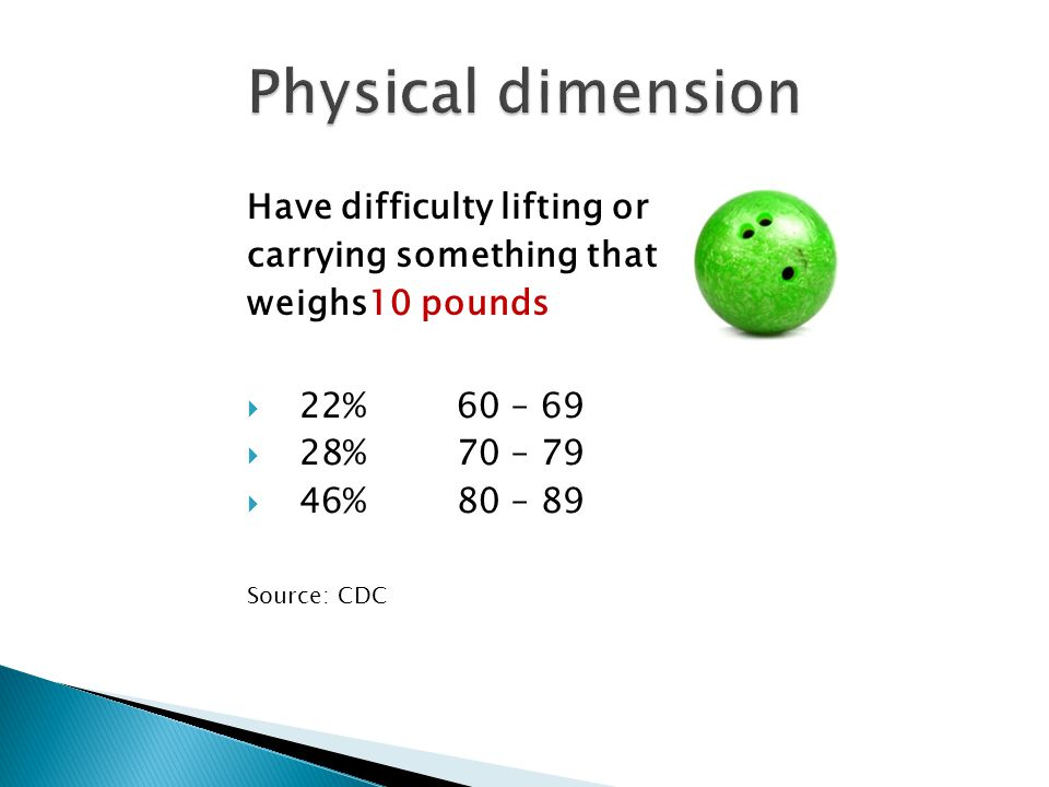 Have difficulty lifting or carrying something that weighs10 pounds  22% 60 – 69  28% 70 – 79  46% 80 – 89 Source: CDC